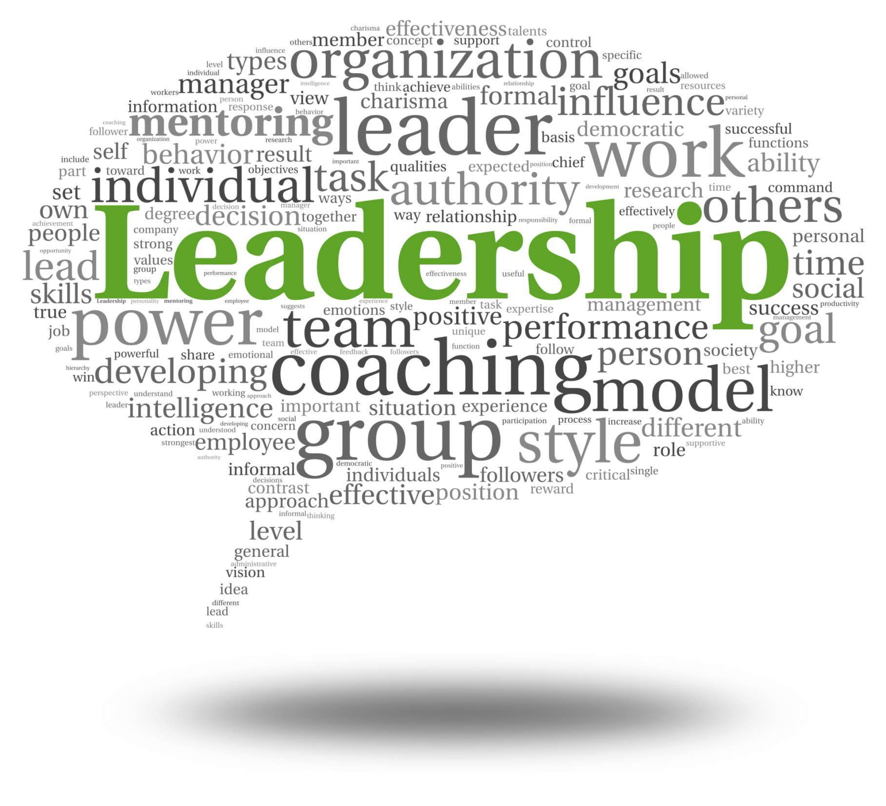 charismatic leadership a controversial style essay Mahatma gandhi was one of the most important person and charismatic charismatic leadership style of mahatma gandhi charismatic leadership style of mahatma.